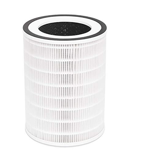 Standard Ersatz-Kombifilter passend IFLOVE Luftreiniger (Ersatzfilter Bestehend aus Vorfilter, Aktivkohle, HEPA-Element und Reinigungskonverter Entfernt)