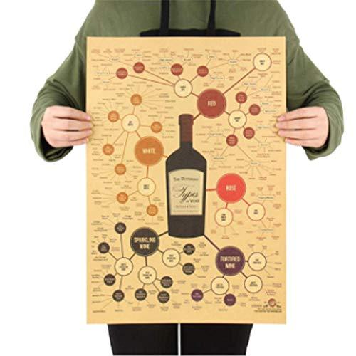 QJTX Enciclopedia De La Cerveza Evolución Gráfica Historia Bar Mostrador Decoración Retro Poster Etiqueta De La Pared 51X36cm