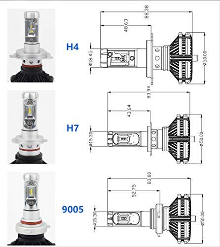 Bombillas LED Coche Faro Faros Delanteros Led Zes 50w 6000lm H4 Faros...