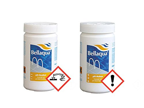 Bellaqua Set pH Heber - 1 kg + pH Senker 1,5 kg