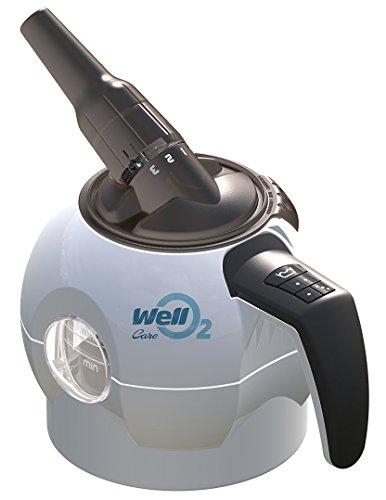 WellO2 Atemtrainer Care - Atemtrainer Set