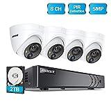 ANNKE Surveillance Video Equipment