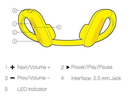 Tayogo骨伝導ヘッドホン一体型水泳防水MP3プレーヤー8GB国際防水等級IPX8スポーツ用防水/海水/防塵/耐寒熱性能搭載FMラジオw01(イエロー)