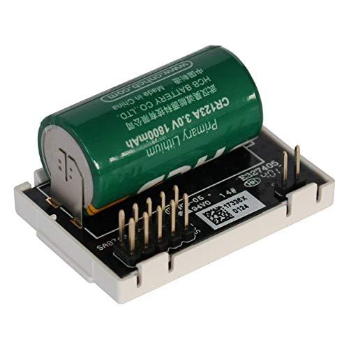 FireAngel W2 Funkmodul zur Integration in den Rauchmelder FireAngel ST-630 DET Modellversion 2013