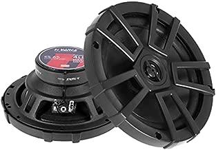 H YANKA ES-Series 6.5 Car Speakers,Full Range Stereo 500 Watt Max 2-Way Coaxial Car Audio Speaker, Professional Car Speaker,no Distortion and Sound Stereo,Y30 Magnet Woofer and NdFeB Tweeter (1 Pair)