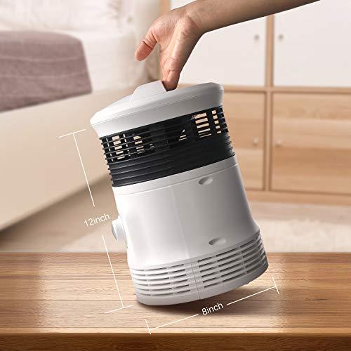 PELONIS PH-17P 1500W Heater