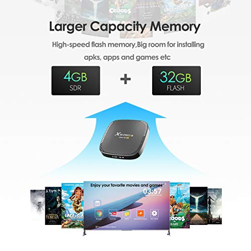 X88 Pro S TV Box, Android 10.0 TV Box RAM 4GB ROM 64GB H616 Quad-Core Support 4K 2.4G/5.8G Dual WiFi BT 5.0 HDMI 2.0 Ethernet