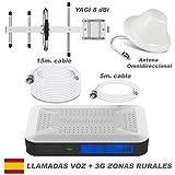 Genuinetek KMC-2 900. Amplificador Cobertura móvil gsm 3G 900 MHz para Zonas Rurales de Mala Cobertura