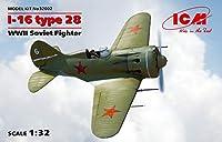 ICM 1/32 ソビエト空軍 ポリカルポフ I-16 タイプ28 プラモデル 32002