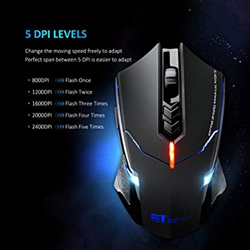 VicTsing Mouse Gaming Wireless Mouse da Gioco...