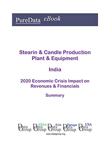 Stearin & Candle Production Plant & Equipment India Summary: 2020 Economic Crisis Impact on Revenues & Financials