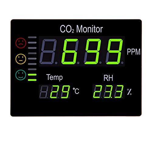 Medidor Co2 profesional de pared con gran pantalla (38x28cm) para hostelería y empresas - Detector de dióxido de carbono, temperatura y humedad. Con sensor Co2 europeo