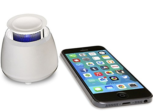 BLKBOX Wireless Bluetooth Speaker POP360 Hands Free Bluetooth Speaker - for iPhones, iPads, Androids, Samsung and All Phones, Tablets, Computers (Wicked White)