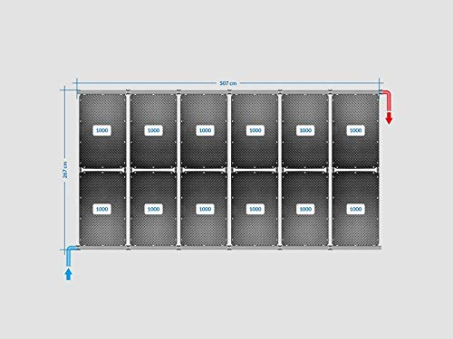 OKU Solarabsorber Pool-Solarheizung Set 24a