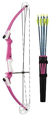 GENESIS Kit - LH Pink