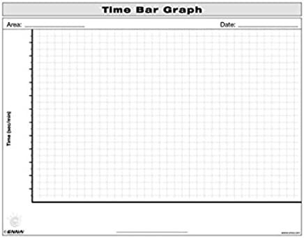 Time Bar Graph