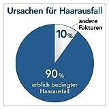 Regaine Männer Schaum 5% Minoxidil - 9