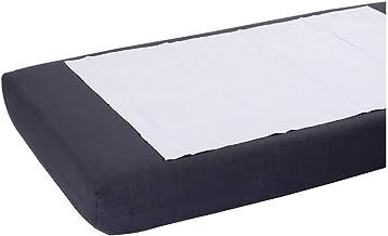 Inkontinenz Bettschutzunterlage 90x150 cm   Waschbare Bettunterlage Frottee/PU  Idealer Bettschutz bei nächtlicher Inkontinenz   Gesäumte Bettschutzauflage von ActivePro