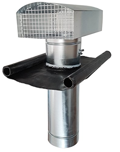 Intelmann dakdoorvoer, Ø 160 dakkoep voor buiten- en doorlopende lucht