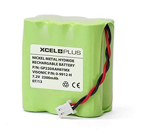 Adt Dsc Impassa Battery Replacement