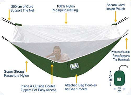 Hammock Bliss Mosquito Free Portable Bug Free Hammock - 250 CM Rope Included per Side - Fully Reversible - Ideal Hammock Tent for Camping, Backpacking, Kayaking & Travel