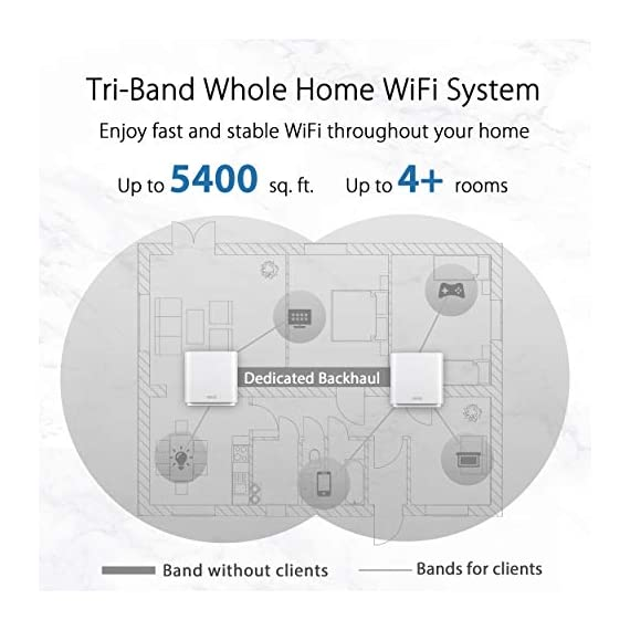 ASUS ZenWiFi AC3000 Tri-Band Mesh WiFi System (CT8 1PK) - Whole Home Coverage up to 2700 sq.ft & 3+ rooms, AiMesh… 5 Banish WiFi Dead Zone—Tri-band mesh WiFi system with unique antenna placement delivers strong WiFi to every corner of your home, providing total wireless speed of 6600Mbps. Next-Gen Wi-Fi 6 Technology— With OFDMA and MU-MIMO, ZenWiFi AX enables more efficient, stable, and faster transmission even when multiple devices are transmitting data at the same time. Hassle Free Control – 3 steps setup and easy management with ASUS Router App