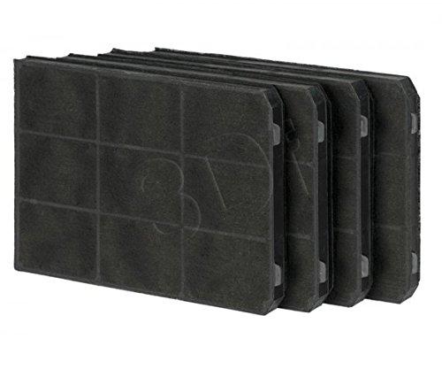 Carbonfilter/Kohlefilter für Dunstabzugshaube TEKA CNL3000, CNX 6000 - Set 4 Stück