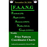 F.A.A.N.G: November 20, 2020: Facebook, Apple, Amazon, Netflix & Google Weekly Price Pattern Coordinates Charts (English Edition)