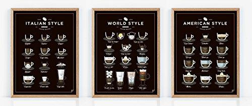 Follygraph Kaffee Bilder - Satz von 3 Drucker - Coffee Poster Set (30x40)