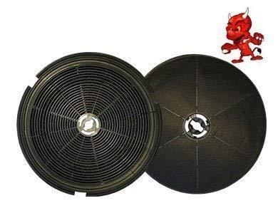 SPARSET 2 Aktivkohlefilter Kohlefilter Filter passend für Dunstabzugshaube VENTO I bis VENTO IIIbis Produktionsdatum 2010 mit der Artikelnummer: 6539