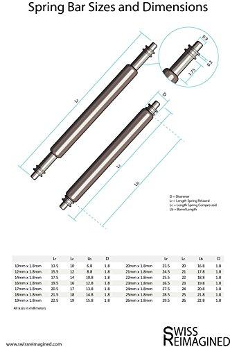 『22X1.8mm ステンレス製時計用ピン 時計バンド/バックル装着用 (2本セット)』の3枚目の画像