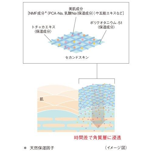 江原道『オリエンタルプランツ五能ローション』