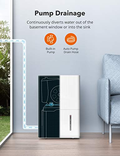 TaoTronics Dehumidifier with Pump 50 Pint for 4500 Sq. Ft, Energy Star Dehumidifier for Basement with 6L Water Tank, Intelligent Humidity Control, Continuous Drainage for Living Room / Closet