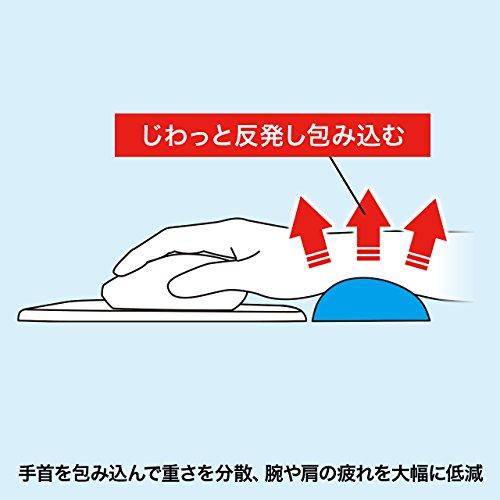 SANWASUPPLY(サンワサプライ)『低反発リストレストミニ(TOK-MU2NWR)』