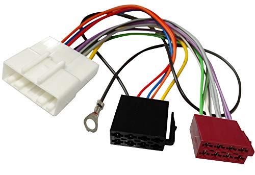 Aerzetix adapterkabel ISO voor autoradio. Maakt de aansluiting van een standaard ontvanger mogelijk op plaats van het originele geluidssysteem C43435