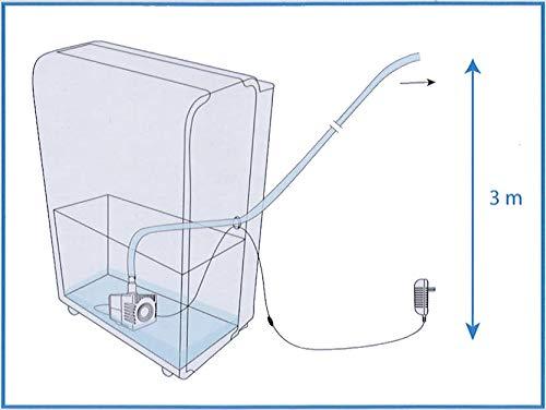 Aktobis Kondenspumpe Pump It