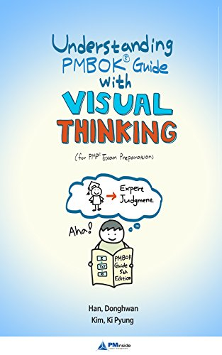Understanding PMBOK Guide with Visual Thinking: For PMP Exam Preparation (English Edition)
