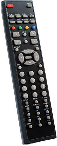 Mando a Distancia para TV Oki B32F-LED1