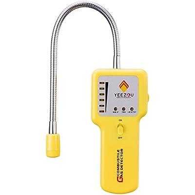 Combustible Gas Detectors Discount
