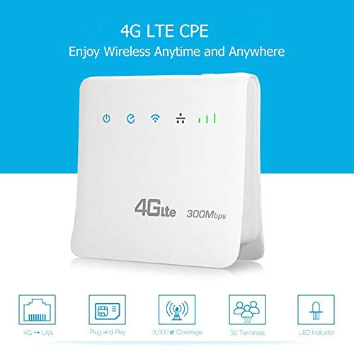 Mobile Router Met Een LAN-Poort Wifi Routers 4G LTE 300Mbps Cpesupport SIM-Kaart Portable Wireless Router Wifi 4G Router