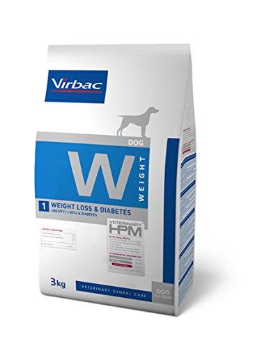 VIRBAC vet HPM Diet–Hunde–W1Weight Loss & Diabetes (Fachzeitschrift)