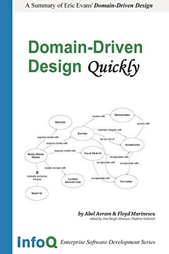 Domain-Driven Design Quickly