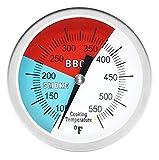 GasSaf 3 inch...image
