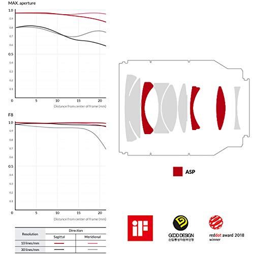 SAMYANG単焦点標準レンズAF50mmF1.4ソニーαE用フルサイズ対応ブラック