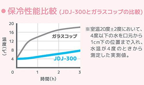 サーモス保冷ストローカップ300mlホワイトJDJ-300WH