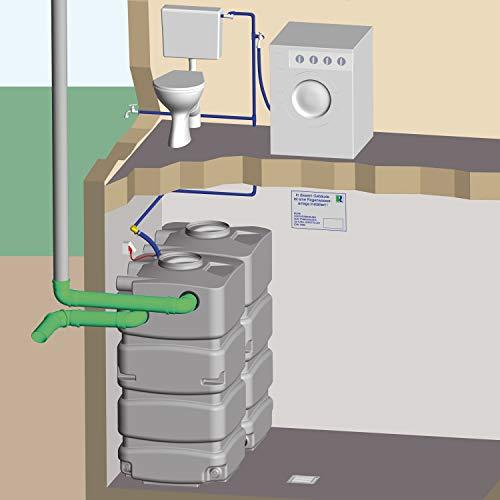 PREMIER TECH AQUA GmbH Zisterne für Keller und Garage Komplettanlage 1.600 Liter
