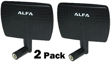 Alfa 2.4HGz WiFi Antenna – 7dBi RP-SMA Panel Screw-On Swivel for Netwrok Adaptors..