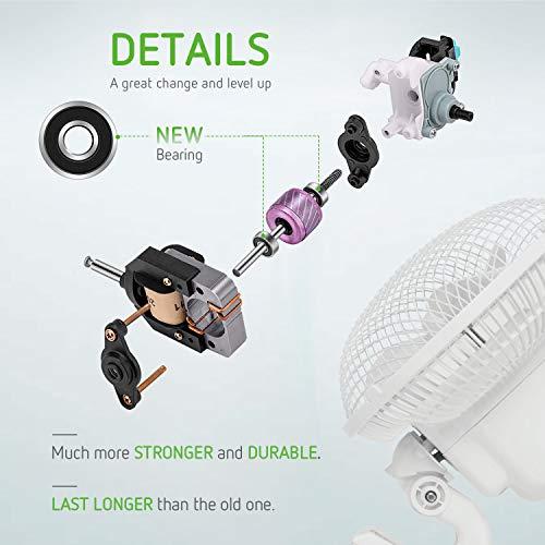VIVOSUN Patented 6 Inch Clip on Oscillating Fan