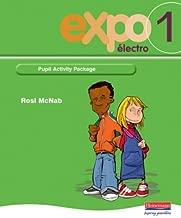 Expo Electro Pupil Activity Package 1 (Medium schools: 801-1100 pupils)