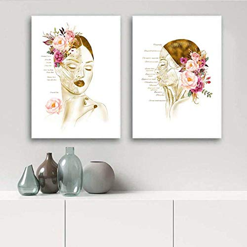 TWTQYC Facial Muscles Human Anatomy Canvas Painting Beauty Nurse Poster Educational Wall Art Print Decorative Picture Esthetician Decor|40x60cmx2Pcs/No Frame